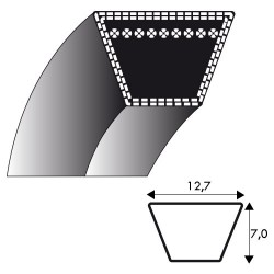 Courroie kevlar 4L470